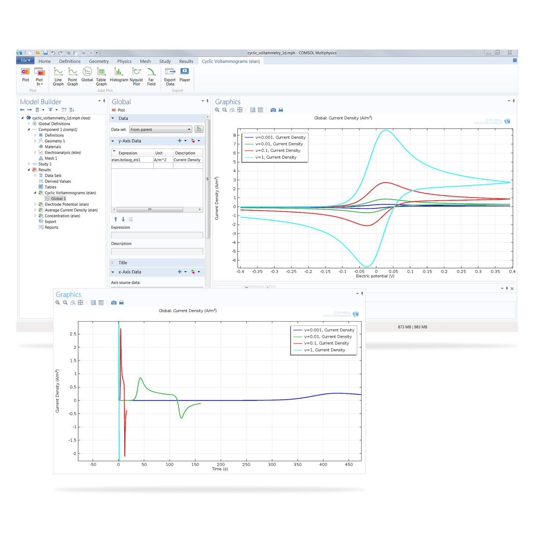 建模软件 / 化学 Electrochemistry Module Comsol
