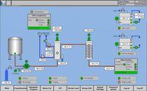 监控控制系统 / 工艺流程 / 用于食品行业 / 在线