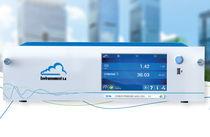 二氧化碳分析仪 / 一氧化碳 / 空气 / 浓度