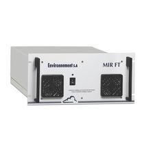 气体分析仪 / 硝酸盐 / 氨 / 硫
