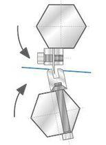 刀具切割系统 / 手动操控式