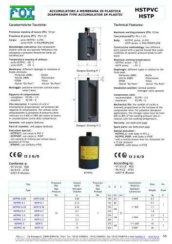 HST-PVC Series