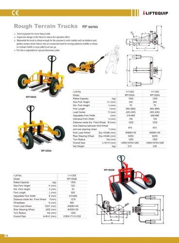 i-Lift/Hu-Lift Rough Terrain Hand Pallet Truck RP
