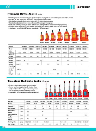 MATERIAL HANDLING EQUIPMENT/I-LIFT/TWO-STEPS HYRAULIC JACKS/HC SERIES