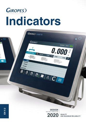 Indicators 2020