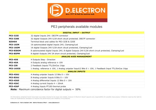 PE3 peripherals available modules
