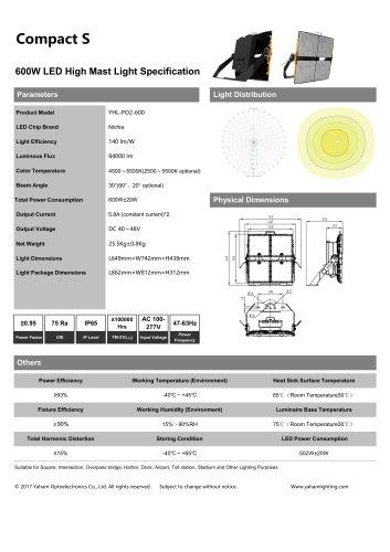 Compact S 600W LED High Mast Light