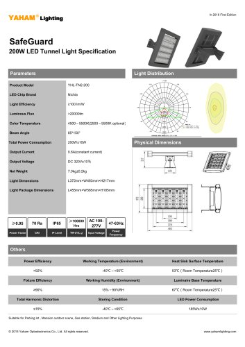 Tunnel Light Specification  SafeGuard 200W LED Tunnel Light Specification
