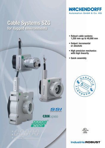 cable systems SZG