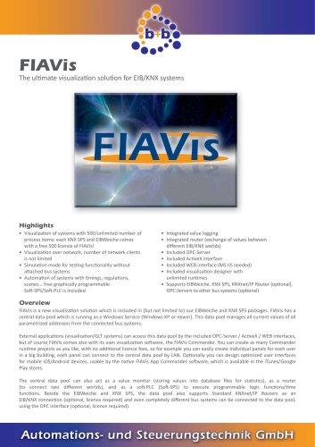 FIAVis unlimited (option)