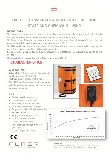HIGH PERFORMANCES DRUM HEATER FOR FOOD STAFF AND CHEMICALS - HSHP