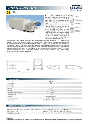 Microbalances MXA/F